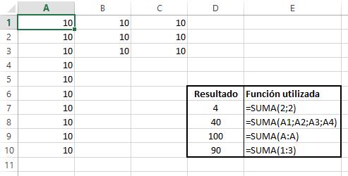 ejemplo de aplicación de la función SUMA