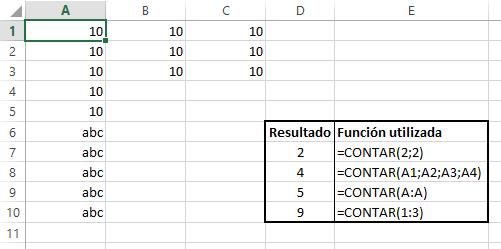 ejemplo de aplicación de la función CONTAR