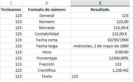diferentes formatos de número en Excel