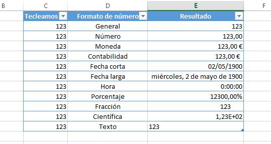 tabla de datos con formatos de número