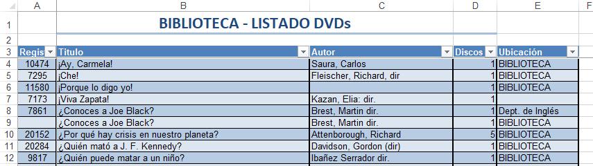 Listado de DVDs de ejemplo