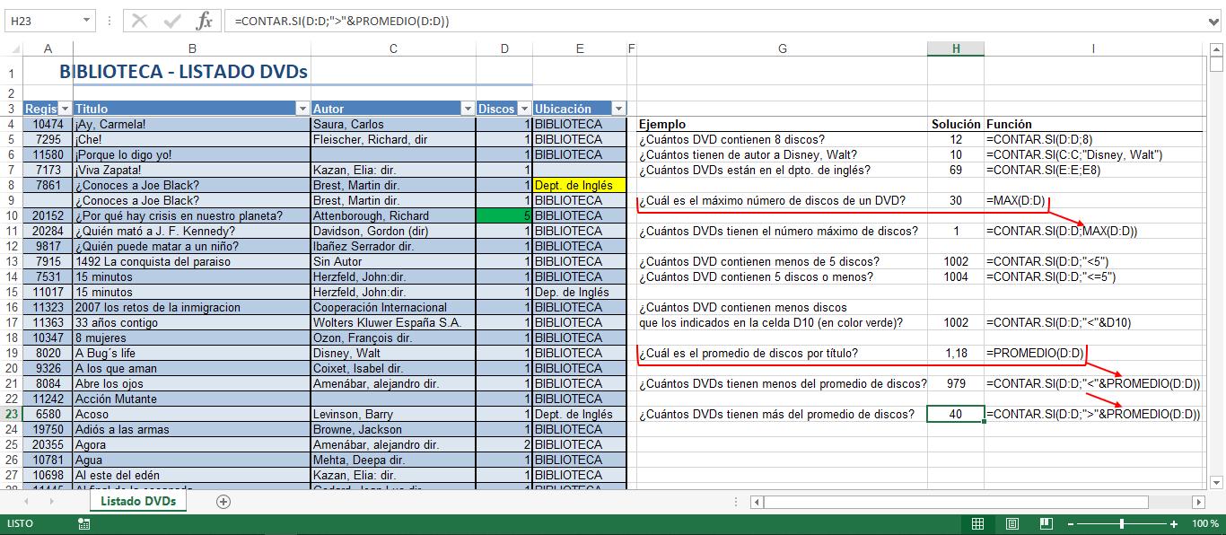 CONTAR.SI en Excel contar valores cuando se cumple una condición ...