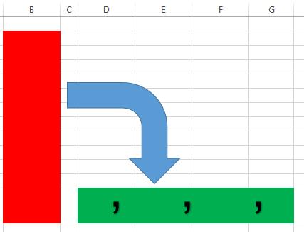 De columna a fila separando por coma